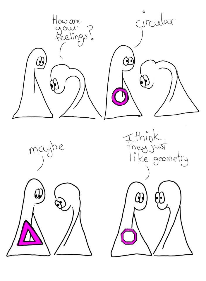 30: Geometry
