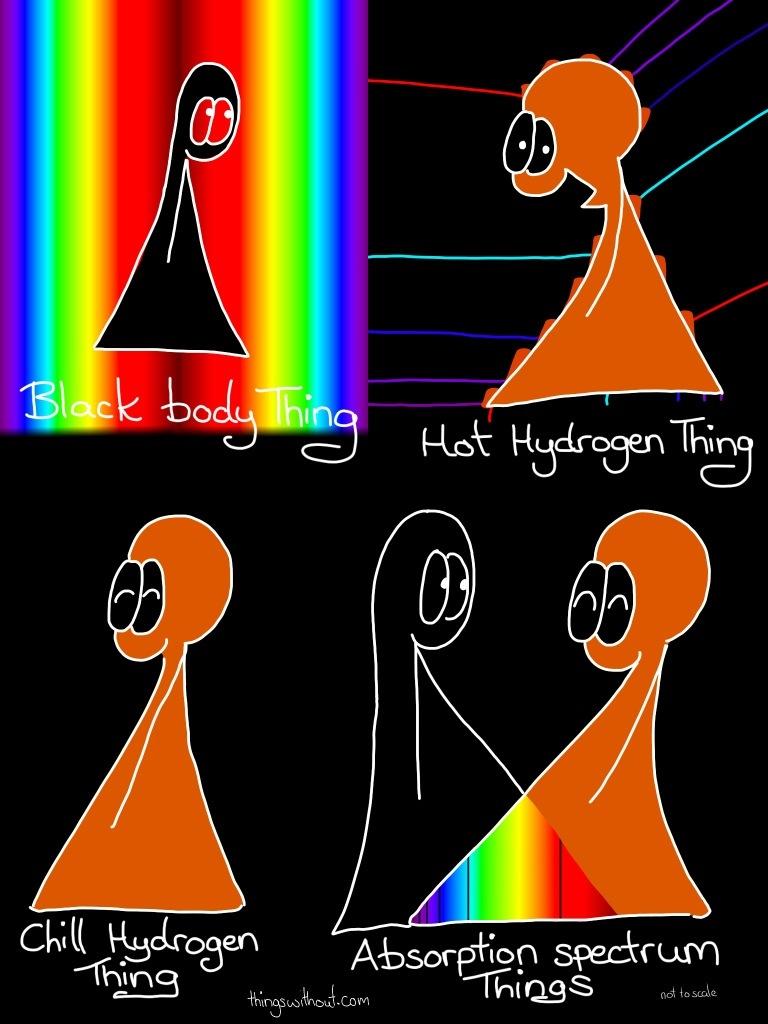154b: Spectra vs 2