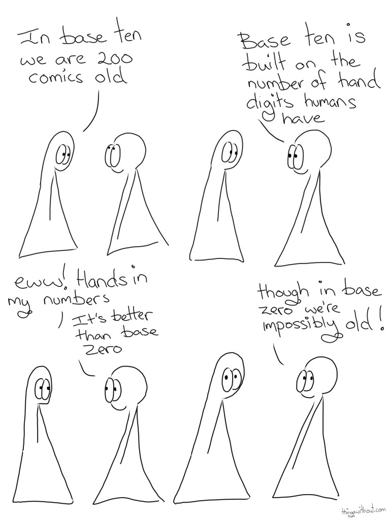 200: Numbers!